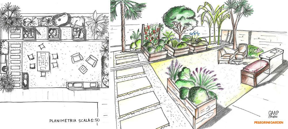 Quando orto e giardino si incontrano for Disegno giardini