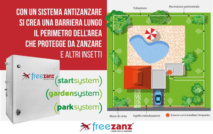 sistemi-antizanzare-da-giardino